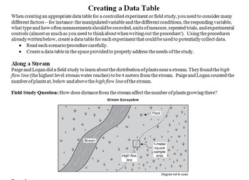 Creating a Science Data Table Practice-  Without guided Po