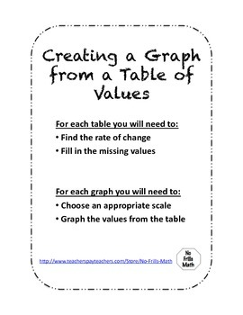 Creating a Graph from a Table of Values Worksheet