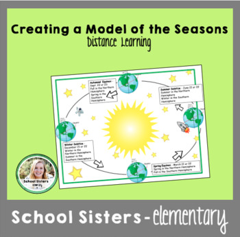 Creating a Model of the Seasons with Google Slides