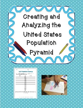 Creating and Analyzing the United States Population Pyrami