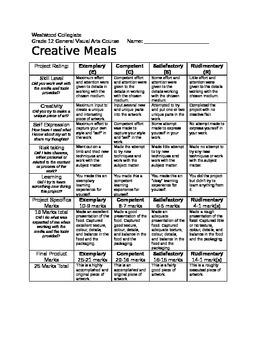 Creative Meals Marking Sheet