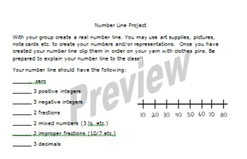Creative Number Line Project