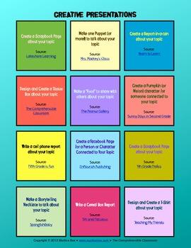 Creative Presentation Formats
