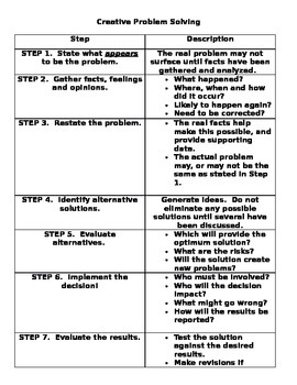 Creative Problem Solving (Engineering) handout