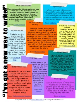 Writing Activity: Creative Writing Ideas