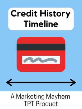 Credit History Timeline