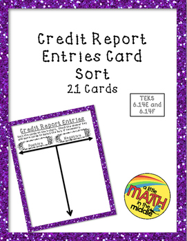 Credit Report Entries Card Sort TEKS 6.14E and 6.14F