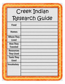 Creek Indian Research Organizer