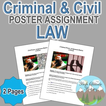 Criminal and Civil Law / Cases Poster Group Work Project (