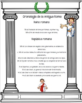 Cronología Imperio Romano