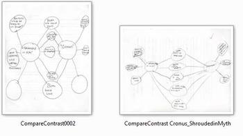 Cronus vs. Shrouded in Myth readings
