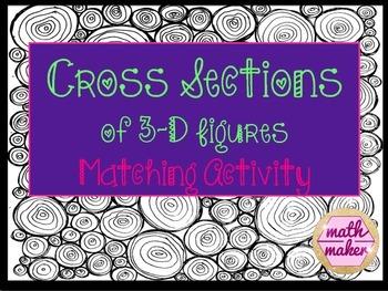 Cross Sections of Geometric Figures Matching Activity 7.GA.3