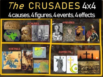 Crusades - 4 causes, 4 figures, 4 events, 4 effects (20-sl