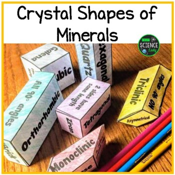 Crystal Structure of Minerals: PPT, Notes, Activity