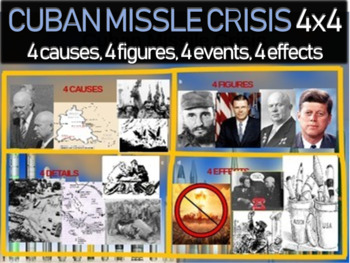 Cuban Missile Crisis - 4 causes, 4 figures, 4 events, 4 ef