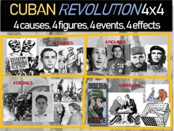 Cuban Revolution - 4 causes, 4 figures, 4 events, 4 effect