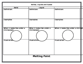 Culminating Chart for Phases of Matter