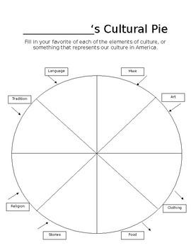 Cultural Pie