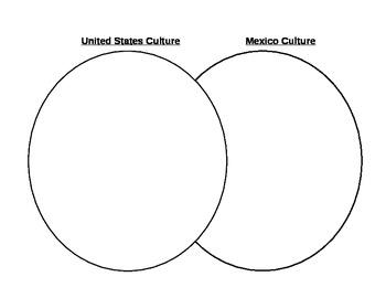Culture Comparison Venn Diagram
