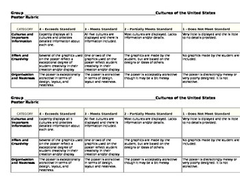 Cultures of the United States Poster Rubric