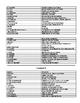 Cumbre AP textbook vocabulary definitions