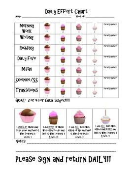 Cupcake Effort Chart
