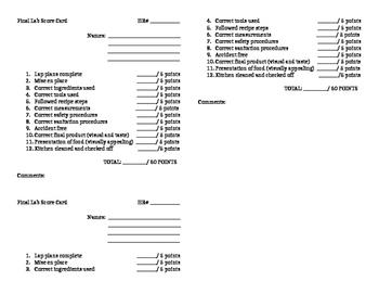 Cupcake Wars Score Card