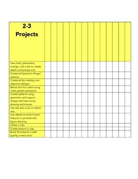 Curriculum Alignment Template-Elementary Art Education