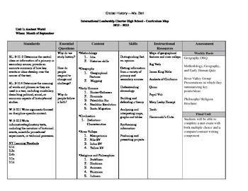 Curriculum Map for 9th Grade Global History (Paleolithic A