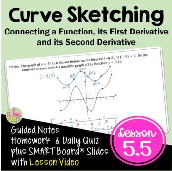 Calculus: Curve Sketching