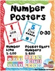 Custom Alphabet and Number Posters for J Johnson
