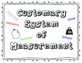 Customary Measurement and Conversion Posters, Interactive