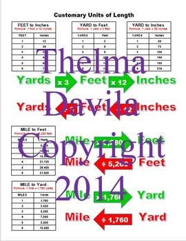Customary Units of Length Tables