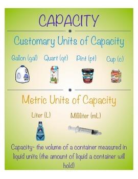 Customary and Metric Units of Capacity