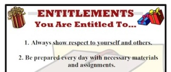 Customizable Class Rules/Student Entitlements Poster