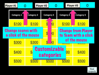 Customizable Jeopardy Template with Scoreboard and Countdo