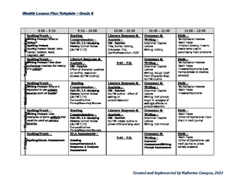 Customizable Weekly Lesson Plan Template