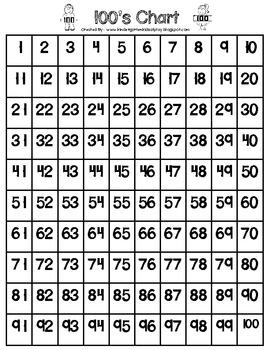 Cute 100's Chart by Kindergarten Kids At Play | Teachers ...