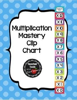 Multiplication Fluency Clip Chart - Polka Dots! - Common C