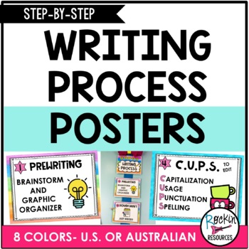 Writing Process Posters and Printable- Adorable!