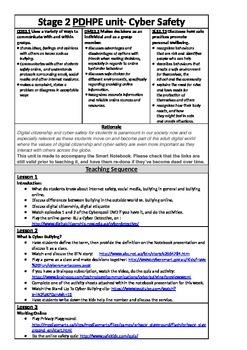 Cybersmart Cybersafe Unit outline