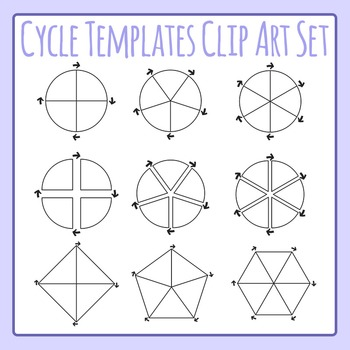 Cycle Templates Clip Art Set for Commercial Use