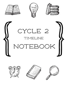 Cycle 2 Timeline Fill-In Notebook 1-23 WEEKS (use w/ Class