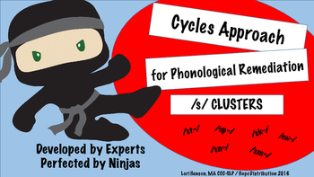 Cycles Approach /s/ Cluster Bundle (sp, st, sk, sw, sm, sn)