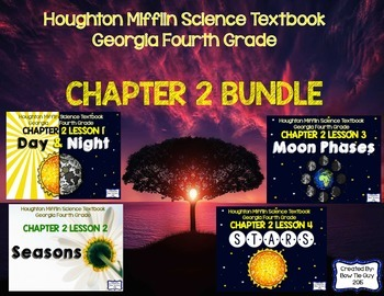 Cycles and Patterns in Space (Houghton Mifflin 4th Grade S