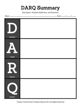 DARQ: Description, Analysis, Reflection, & Questions [Port