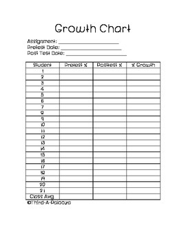 {DATA} Growth Chart for Pre and Post Assessment