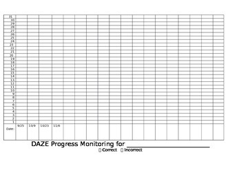 DAZE Progress Monitoring Graph