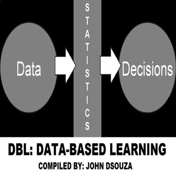 DBL: DATA-BASED LEARNING