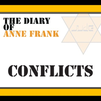 THE DIARY OF ANNE FRANK Conflict Graphic Organizer - 6 Types